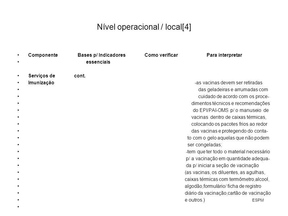 Nível operacional / local[4]